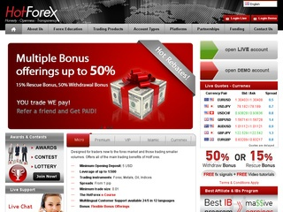 HotForex reviews