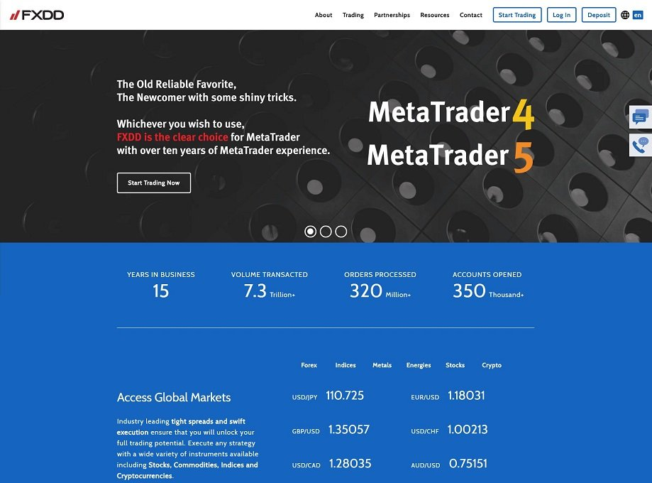 Fxdd forex review
