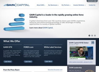 GAIN Capital Group