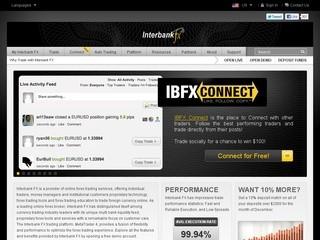 Ibfx forex