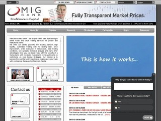 Mig bank review forex