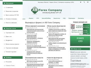 AB Forex Company reviews