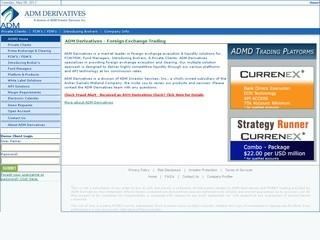 Forex derivatives list