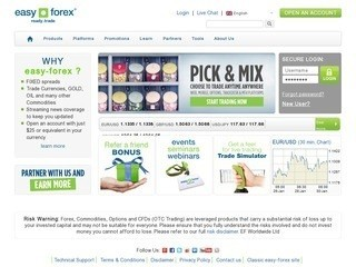 Forex broker list in dubai