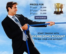 Demo Trading Competition