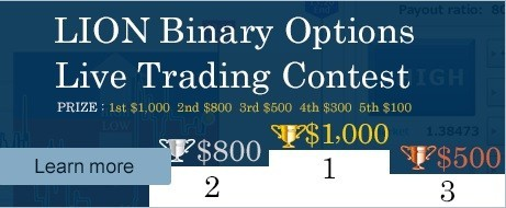 LIVE Binary Trading Contest