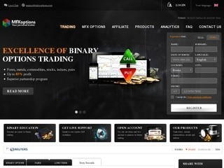 Binary options city