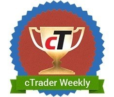Best weekly forex contest
